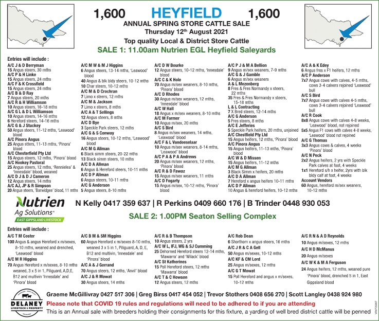 HEYFIELD ANNUAL SPRING STORE CATTLE SALE